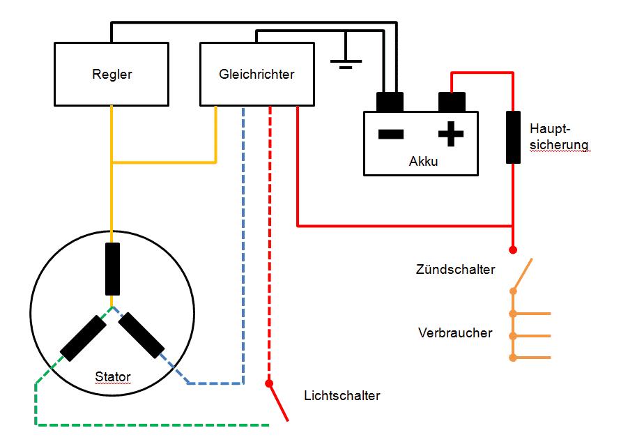 Motorrad-Lichtmaschine