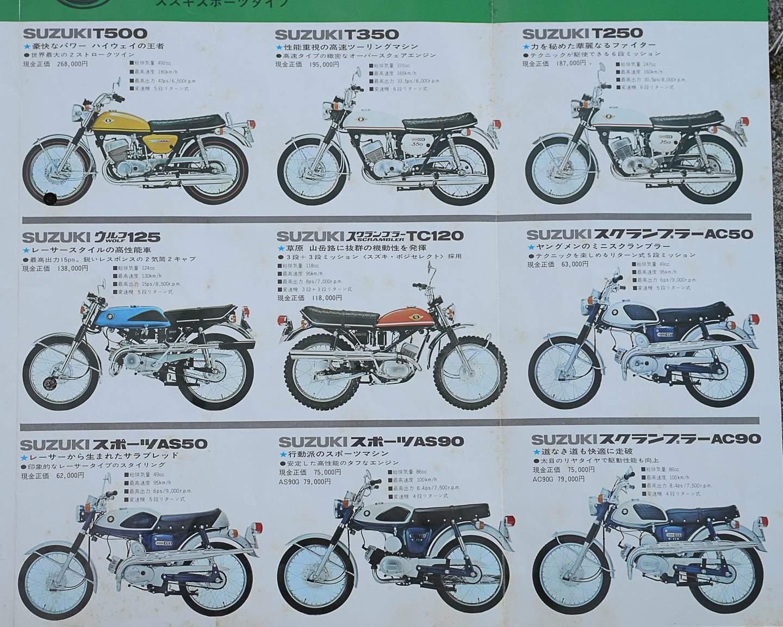 Suzuki Prospekt Japan