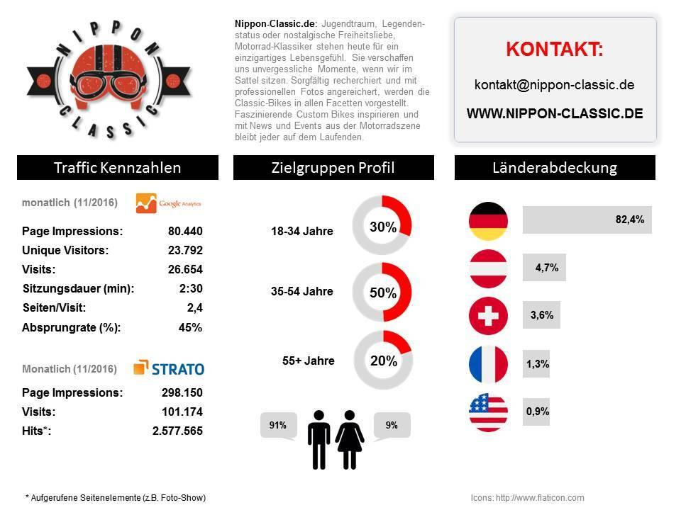 Webseiten-Statistik