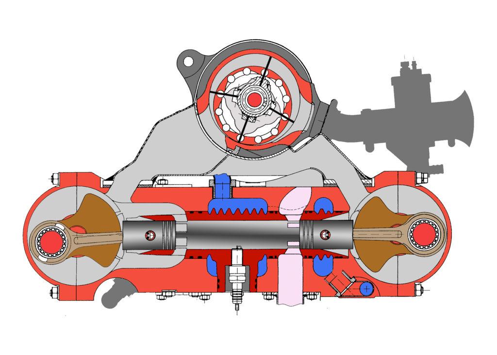 DKW et le moteur à pistons opposés Gegenkolbenmotor_6_Heiner_Jakob-1024x732