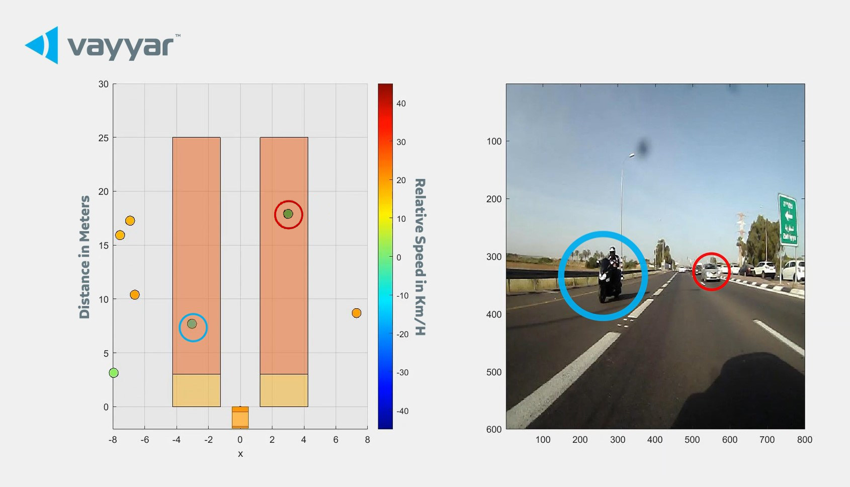 Mit neuen Assistenzsystemen will Piaggio ab 2022 die Sicherheit von Motorrädern und Scootern erhöhen